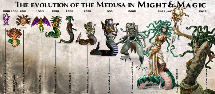 Медузы-эволюция