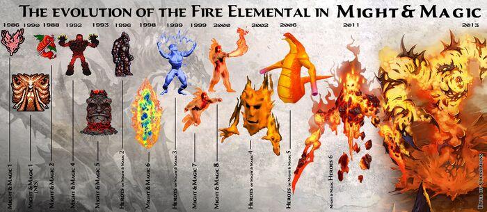 Элементали огня - эволюция