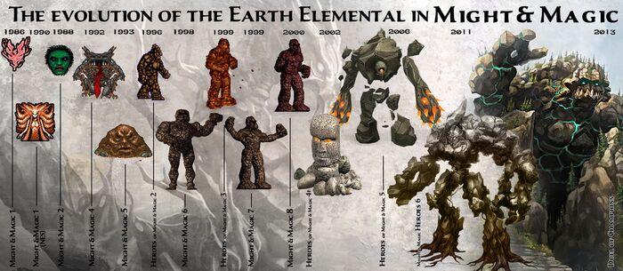 Элементали земли - эволюция