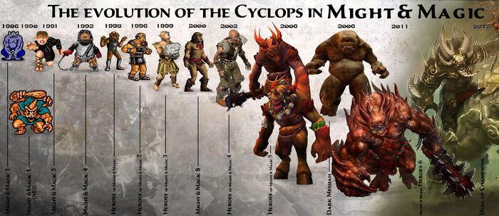 Циклопы - эволюция