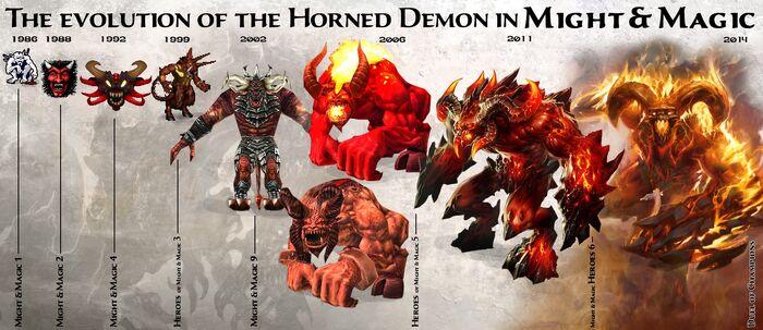 Демоны - эволюция