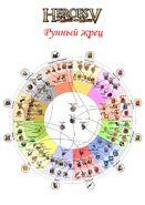 Runemage h5 wheel skills