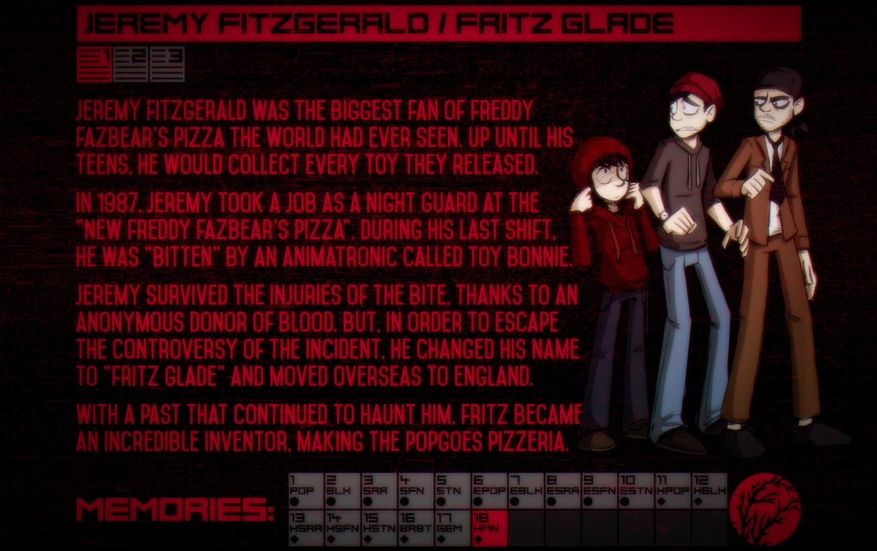 FritzMemory