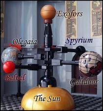 Heroica-solarsystem