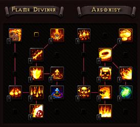 Pyro skill tree