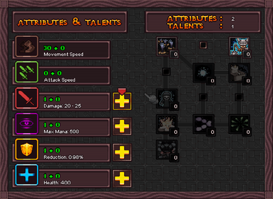 Necromancer Base Stats
