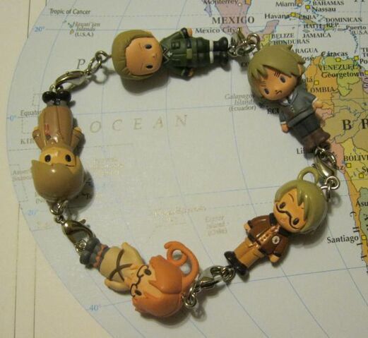 File:Mascots-Chain.JPG