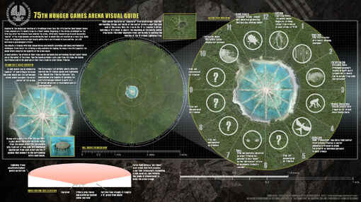 Catching-Fire-Arena2