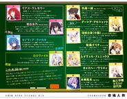 Shin Volume 1 Character Bios