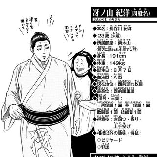 Saenoyama Norihiro's stats.