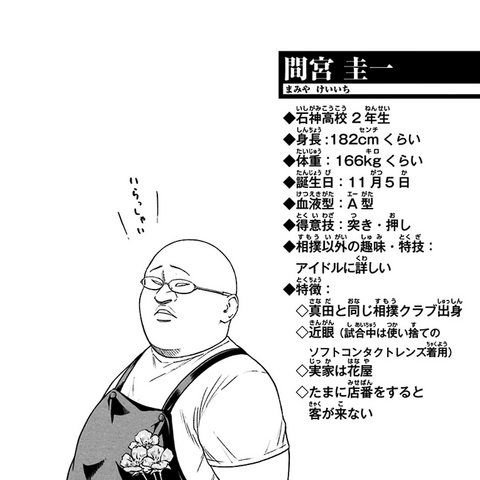Mamiya Keiichi's stats.