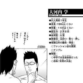 Ōkōchi Manabu's stats.