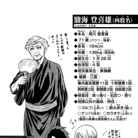 Ogawa Tokio's stats