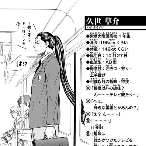 Kuze Sosuke's stats.