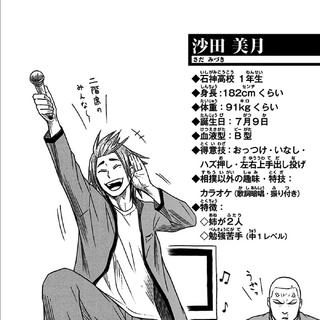 Sada Mizuki's stats.