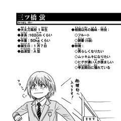 Mitsuhashi Kei's stats.