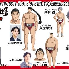 Eigadai Affiliated High School Sumo Club Characters And Voice Actors.