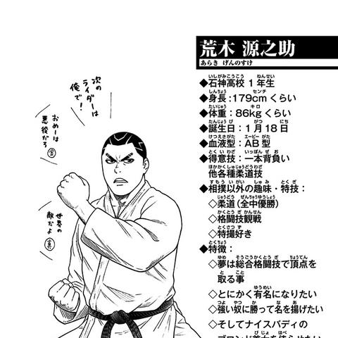 Araki Gennosuke's stats.
