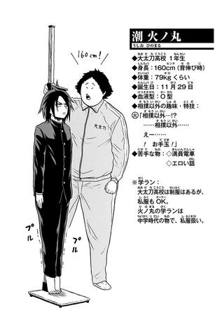 File:Ushio Hinomaru Profile.png