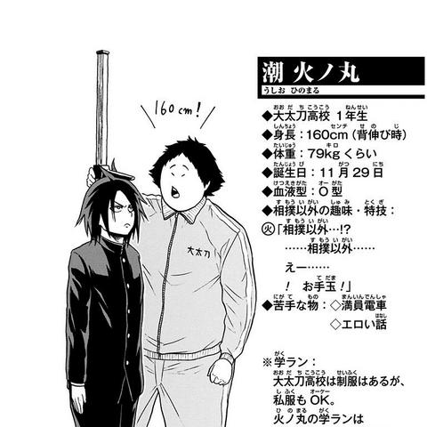 Ushio Hinomaru's stats.