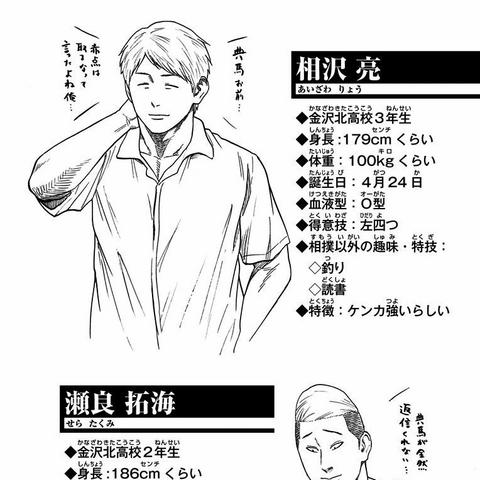 Sera Takumi's stats.
