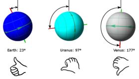 File:Planet axis comparison.png