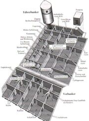 Bunker plan