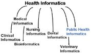 Health-Informatics-Job-Map1