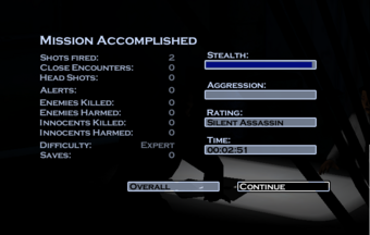 Difficulty Level Silent Assassin Hitman Wiki Fandom