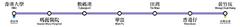 SIL (W) Single-Line