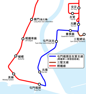 FEP-YAO & YAO-SAS system map