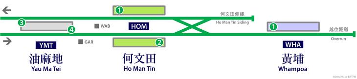 KTE track plan