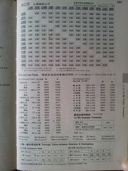 Hong Kong Guidebook 1989 KCR Infomation
