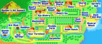 Mineral Town (map)