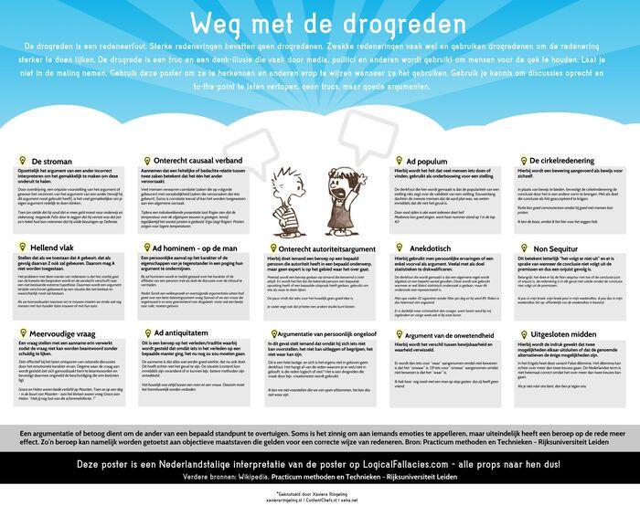 Logical fallacies - nl