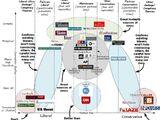 HoaxWiki:Betrouwbare Bronnen