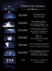 Unfunded Stretch Goals