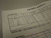Earthquake Survival Kit - Checklist