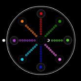 Combined B2 Incipisphere
