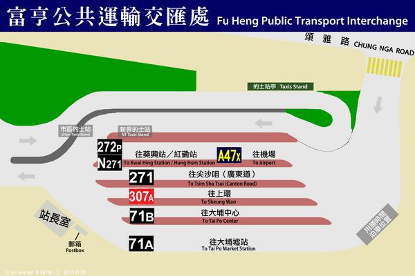 Fu Heng PTI map