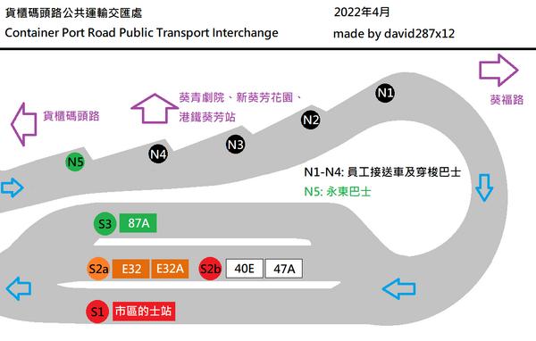 貨櫃碼頭路公共運輸交匯處平面圖