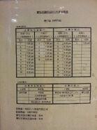 NR719-timetable-2013