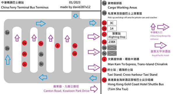 中港碼頭總站平面圖