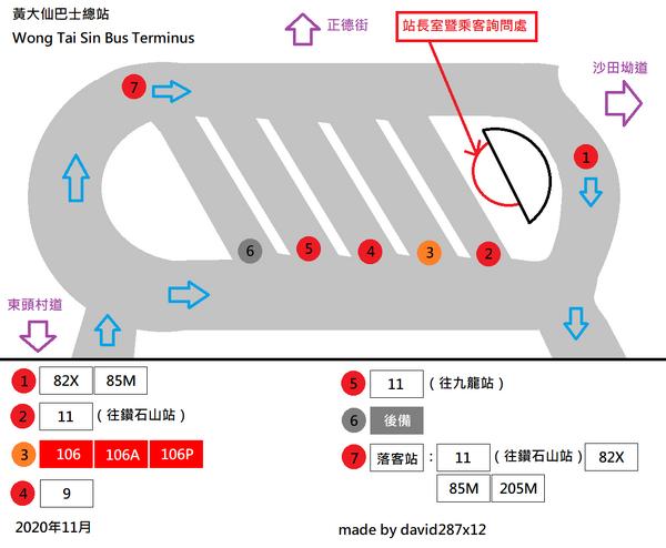 黃大仙總站平面圖