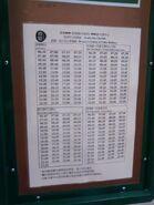 NR964 timetable Sep14