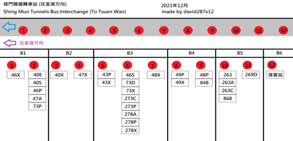城門隧道轉車站 (往荃灣方向)平面圖