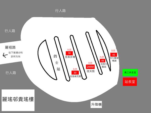 Lai Yiu BT positions