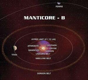 Manticore-B