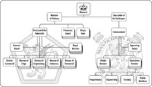 RMN MPARS structure
