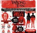 List of deaths in Wrong Turn series